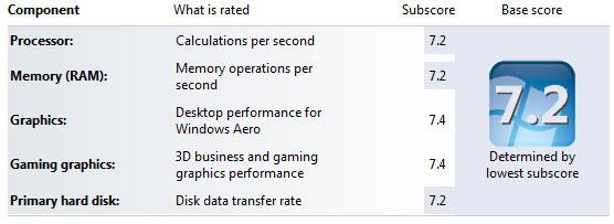 WindowsExperienceIndex